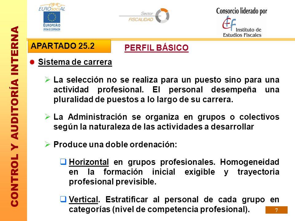 CONTROL Y AUDITORÍA INTERNA 7 Sistema de carrera La selección no se realiza para un puesto sino para una actividad profesional. El personal desempeña
