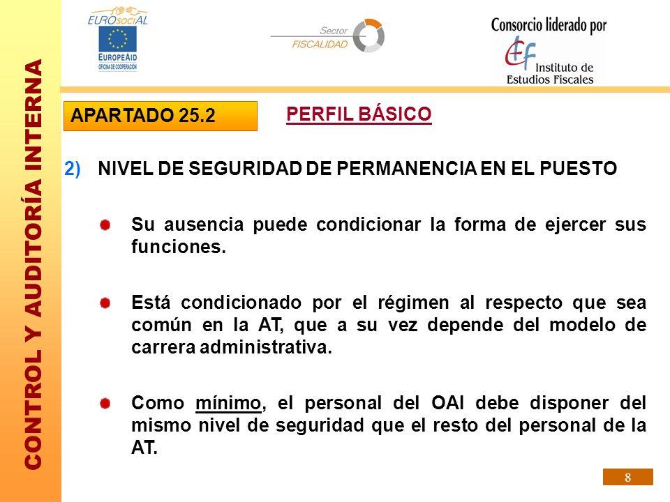 CONTROL Y AUDITORÍA INTERNA 19 AUDITOR Realización efectiva de los trabajos de auditoría bajo la dirección del Jefe de Equipo.