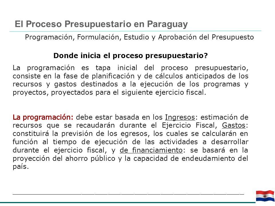 El Proceso Presupuestario en Paraguay Programación, Formulación, Estudio y Aprobación del Presupuesto Donde inicia el proceso presupuestario?