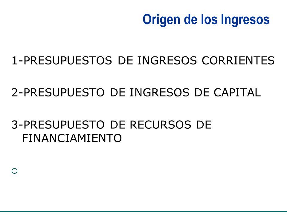Origen de los Ingresos 1-PRESUPUESTOS DE INGRESOS CORRIENTES 2-PRESUPUESTO DE INGRESOS DE CAPITAL 3-PRESUPUESTO DE RECURSOS DE FINANCIAMIENTO