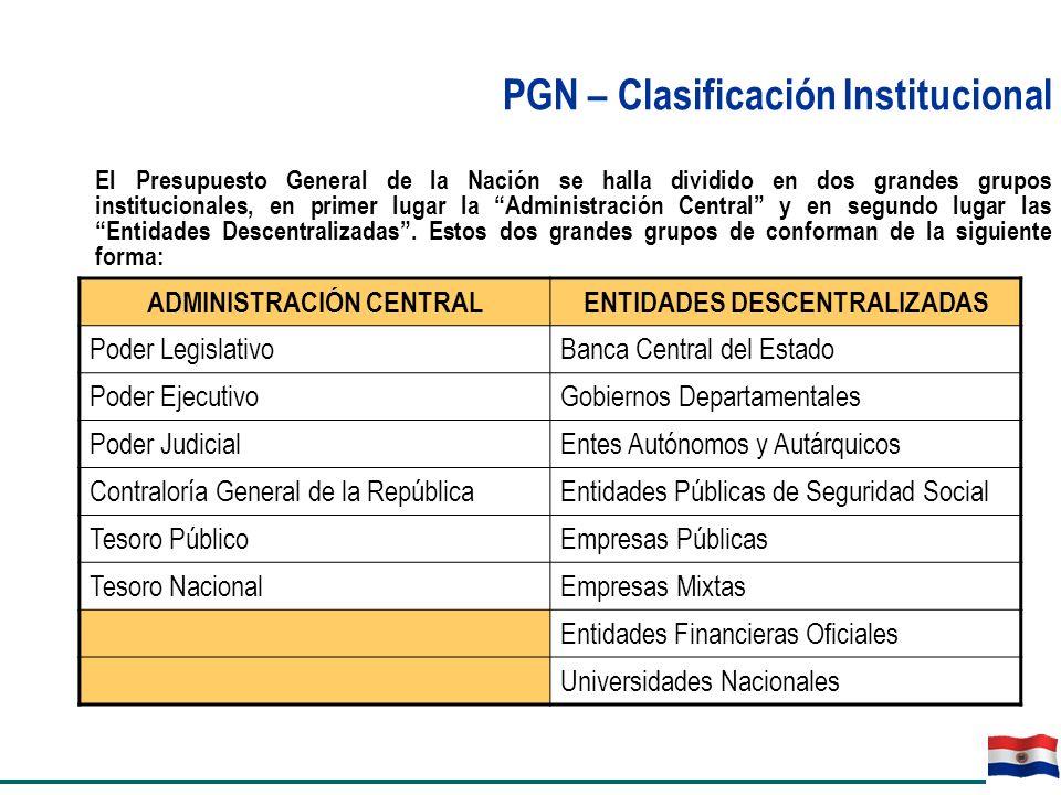 El Presupuesto General de la Nación se halla dividido en dos grandes grupos institucionales, en primer lugar la Administración Central y en segundo lu