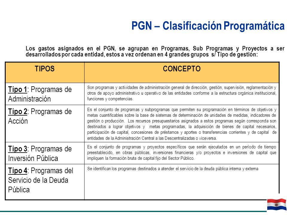 Los gastos asignados en el PGN, se agrupan en Programas, Sub Programas y Proyectos a ser desarrollados por cada entidad, estos a vez ordenan en 4 gran