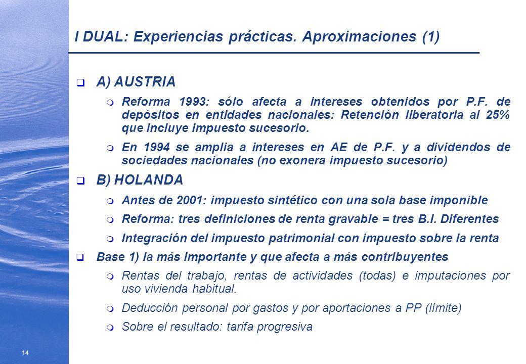 14 I DUAL: Experiencias prácticas. Aproximaciones (1) A) AUSTRIA m Reforma 1993: sólo afecta a intereses obtenidos por P.F. de depósitos en entidades