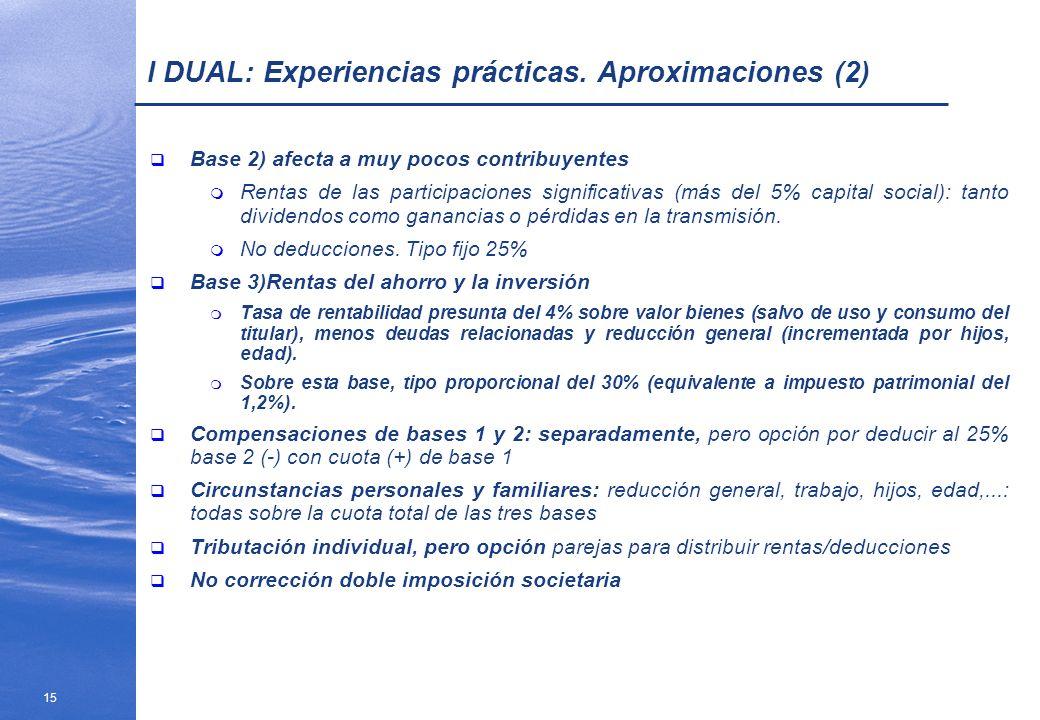 15 I DUAL: Experiencias prácticas. Aproximaciones (2) Base 2) afecta a muy pocos contribuyentes m Rentas de las participaciones significativas (más de