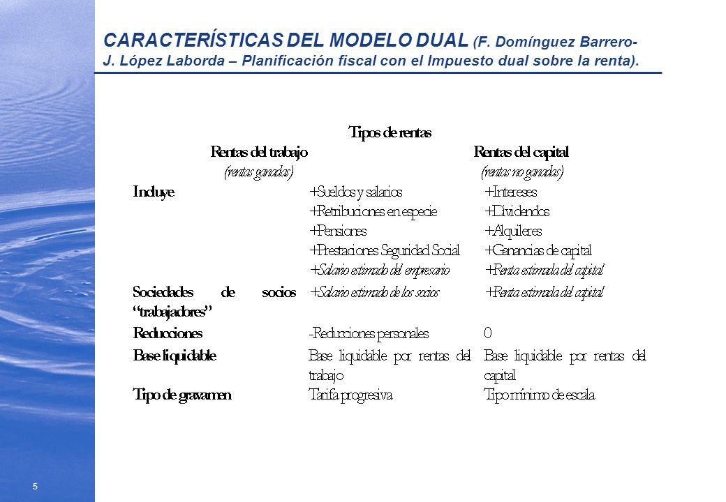 6 Críticas al modelo dual Falta de equidad horizontal: dos individuos con la misma cuantía de rentas no tributan igual.