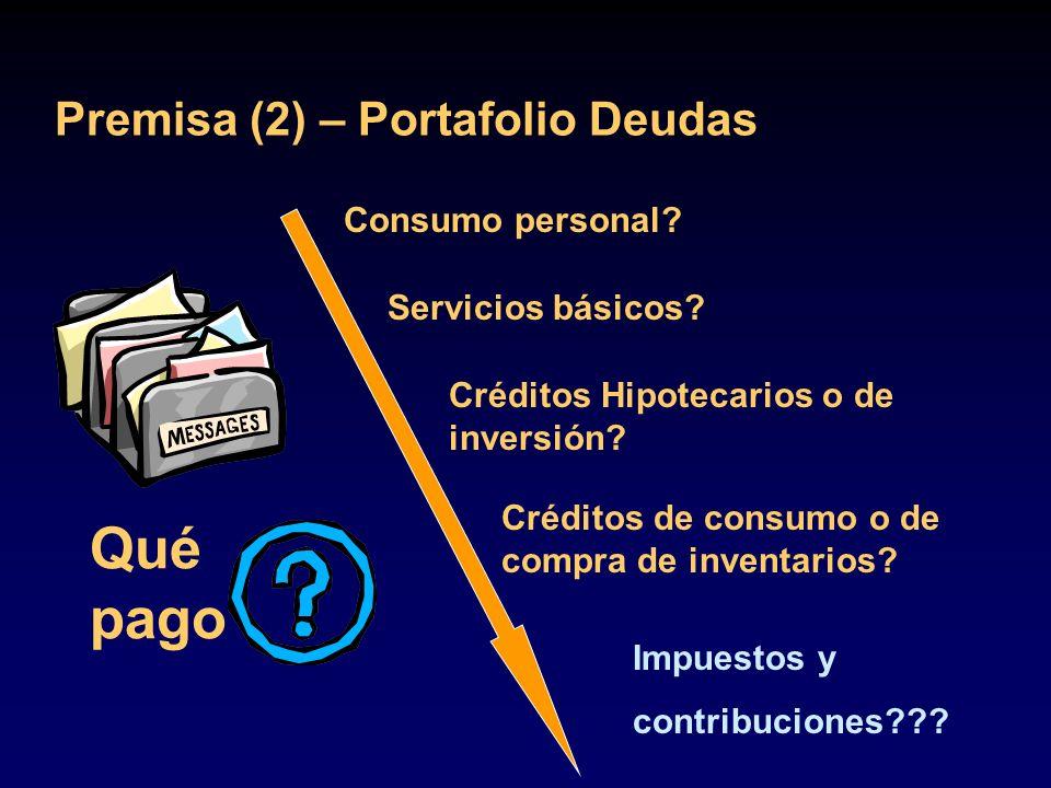 Premisa (2) – Portafolio Deudas Qué pago Servicios básicos? Créditos de consumo o de compra de inventarios? Impuestos y contribuciones??? Consumo pers