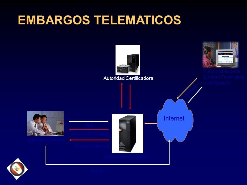 EMBARGOS TELEMATICOS Internet Ejecutor Coactivo Intermediario Digital Funcionario de la Entidad Financiera o del Estado Autoridad Certificadora Alerta