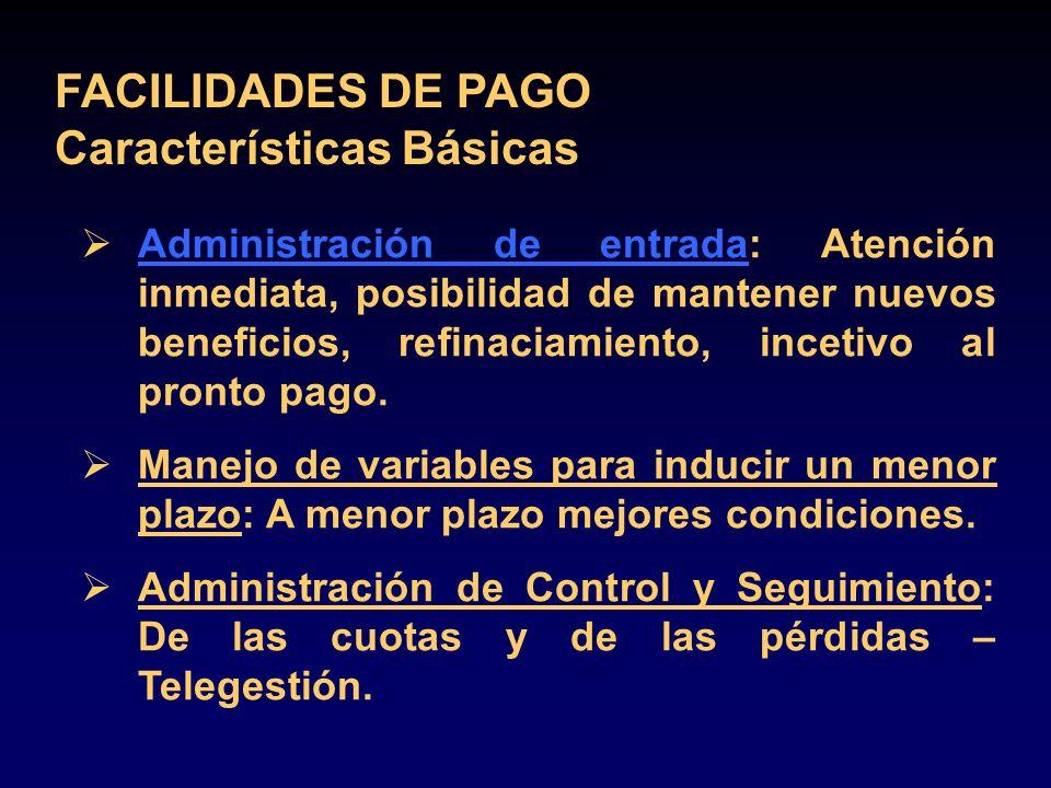 FACILIDADES DE PAGO Características Básicas Administración de entrada: Atención inmediata, posibilidad de mantener nuevos beneficios, refinaciamiento,
