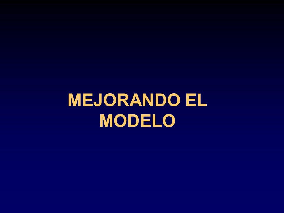 MEJORANDO EL MODELO