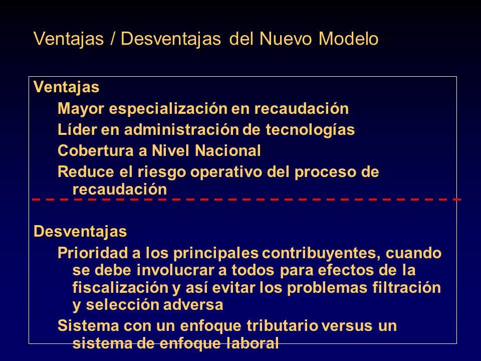 Ventajas Mayor especialización en recaudación Líder en administración de tecnologías Cobertura a Nivel Nacional Reduce el riesgo operativo del proceso