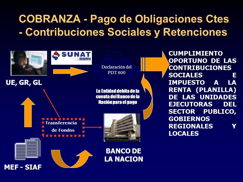 Declaración del PDT 600 MEF - SIAF La Entidad debita de la cuenta del Banco de la Nación para el pago UE, GR, GL BANCO DE LA NACION Transferencia de F