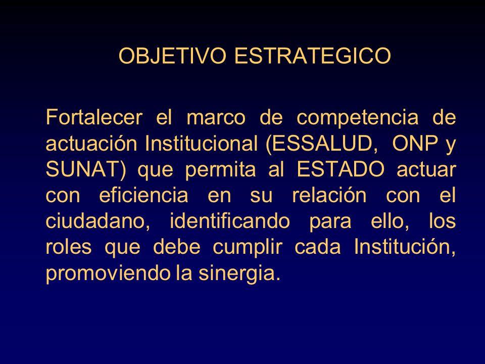 OBJETIVO ESTRATEGICO Fortalecer el marco de competencia de actuación Institucional (ESSALUD, ONP y SUNAT) que permita al ESTADO actuar con eficiencia