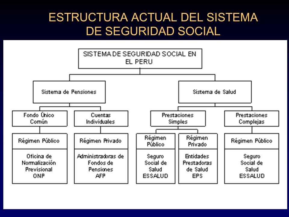 VISIÓNMISIÓN ESSALUD Ser la institución líder nacional de la seguridad social en salud, comprometidos con la atención integral de las necesidades y expectativas de la población asegurada, con equidad y solidaridad hacia la universalización de la seguridad social en salud.