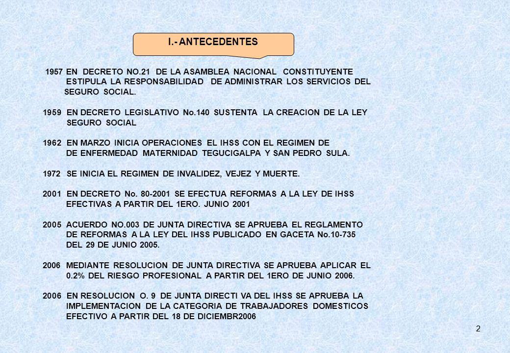 22 1957 EN DECRETO NO.21 DE LA ASAMBLEA NACIONAL CONSTITUYENTE ESTIPULA LA RESPONSABILIDAD DE ADMINISTRAR LOS SERVICIOS DEL SEGURO SOCIAL. 1959 EN DEC