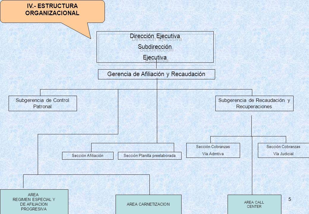 55 Dirección Ejecutiva Subdirección Ejecutiva Dirección Ejecutiva Subdirección Ejecutiva Gerencia de Afiliación y Recaudación Subgerencia de Control P