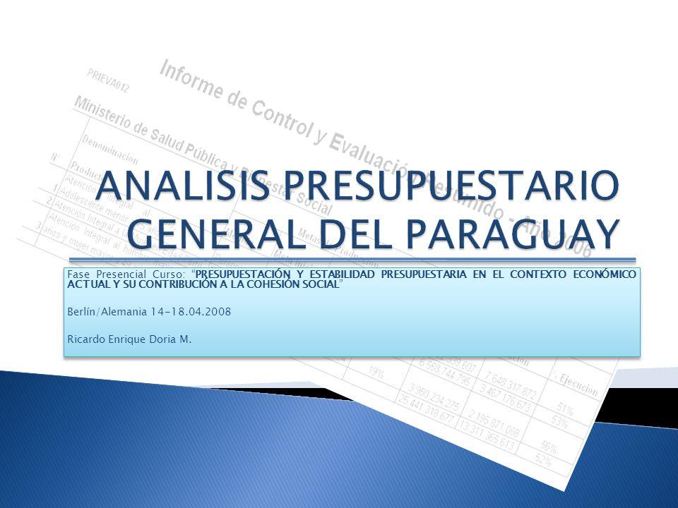 El Presupuesto Paraguayo en retrospectiva Ciclo del Proceso presupuestario paraguayo Avance notorio con el Siaf Priorización de programas Situación actual – Breve reseña Indicadores – Resultados