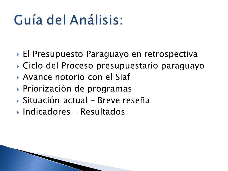 El Presupuesto Paraguayo en retrospectiva Ciclo del Proceso presupuestario paraguayo Avance notorio con el Siaf Priorización de programas Situación ac