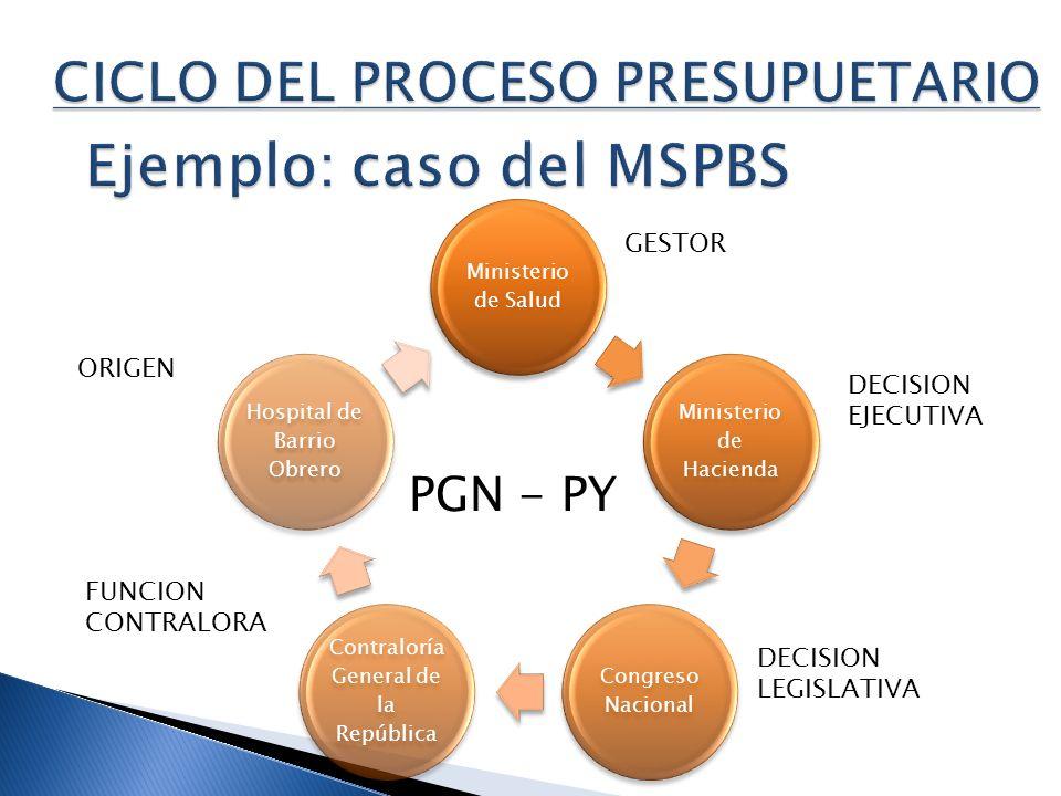 ALGO POSITIVO, SE CREA EL SIAF -A principios de 1996, se diseña un nuevo sistema moderno de gestión e información financiera descentralizado, Sistema Integrado de Administración Financiera (SIAF).