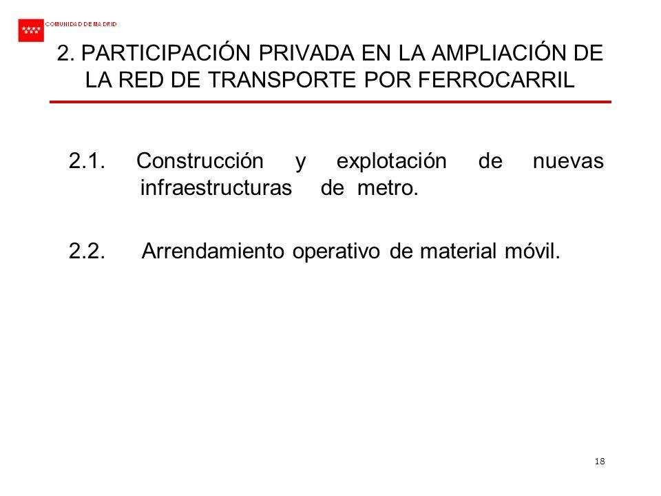 18 2. PARTICIPACIÓN PRIVADA EN LA AMPLIACIÓN DE LA RED DE TRANSPORTE POR FERROCARRIL 2.1. Construcción y explotación de nuevas infraestructuras de met