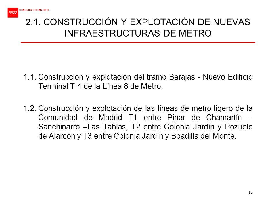 19 2.1. CONSTRUCCIÓN Y EXPLOTACIÓN DE NUEVAS INFRAESTRUCTURAS DE METRO 1.1.Construcción y explotación del tramo Barajas - Nuevo Edificio Terminal T-4