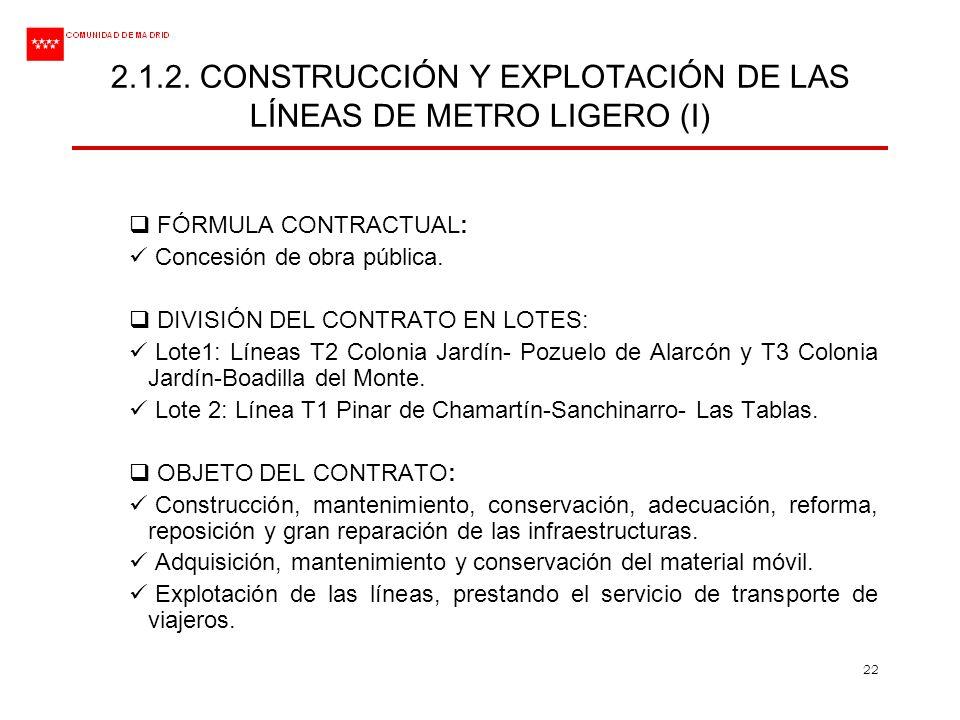 22 2.1.2. CONSTRUCCIÓN Y EXPLOTACIÓN DE LAS LÍNEAS DE METRO LIGERO (I) FÓRMULA CONTRACTUAL: Concesión de obra pública. DIVISIÓN DEL CONTRATO EN LOTES:
