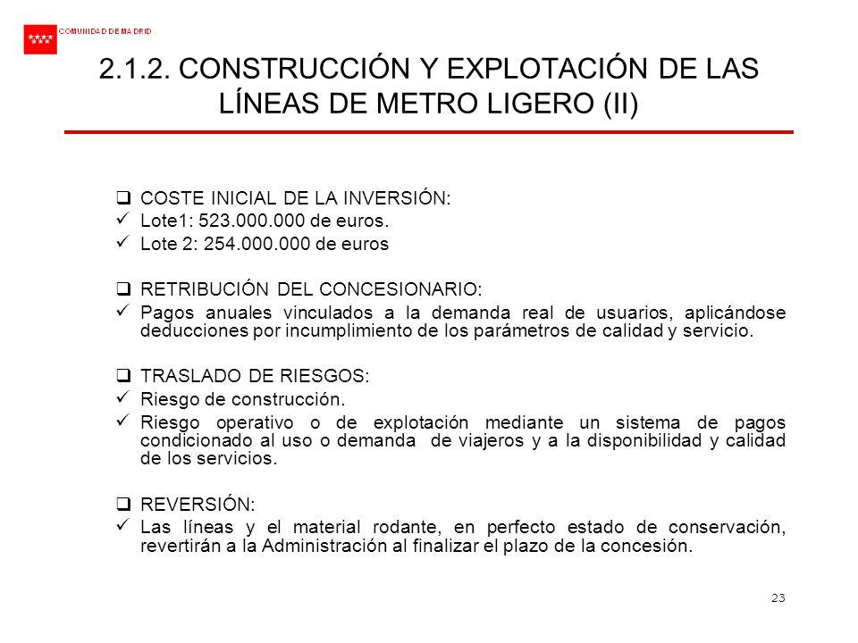 23 2.1.2. CONSTRUCCIÓN Y EXPLOTACIÓN DE LAS LÍNEAS DE METRO LIGERO (II) COSTE INICIAL DE LA INVERSIÓN: Lote1: 523.000.000 de euros. Lote 2: 254.000.00