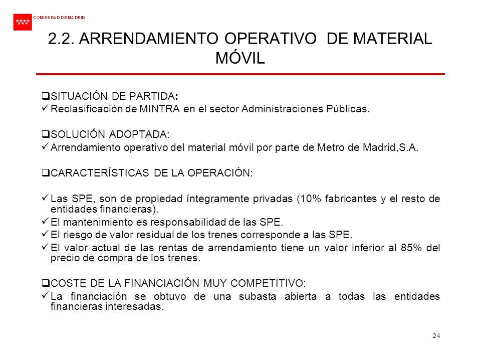 24 2.2. ARRENDAMIENTO OPERATIVO DE MATERIAL MÓVIL SITUACIÓN DE PARTIDA: Reclasificación de MINTRA en el sector Administraciones Públicas. SOLUCIÓN ADO