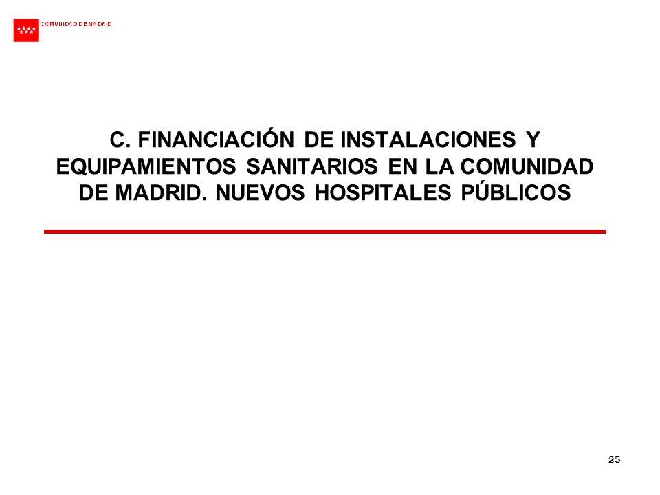 25 C. FINANCIACIÓN DE INSTALACIONES Y EQUIPAMIENTOS SANITARIOS EN LA COMUNIDAD DE MADRID. NUEVOS HOSPITALES PÚBLICOS