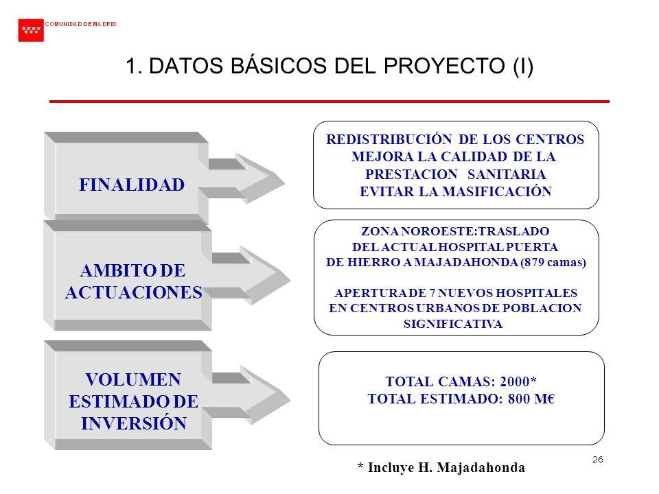 26 1. DATOS BÁSICOS DEL PROYECTO (I) FINALIDAD AMBITO DE ACTUACIONES VOLUMEN ESTIMADO DE INVERSIÓN REDISTRIBUCIÓN DE LOS CENTROS MEJORA LA CALIDAD DE