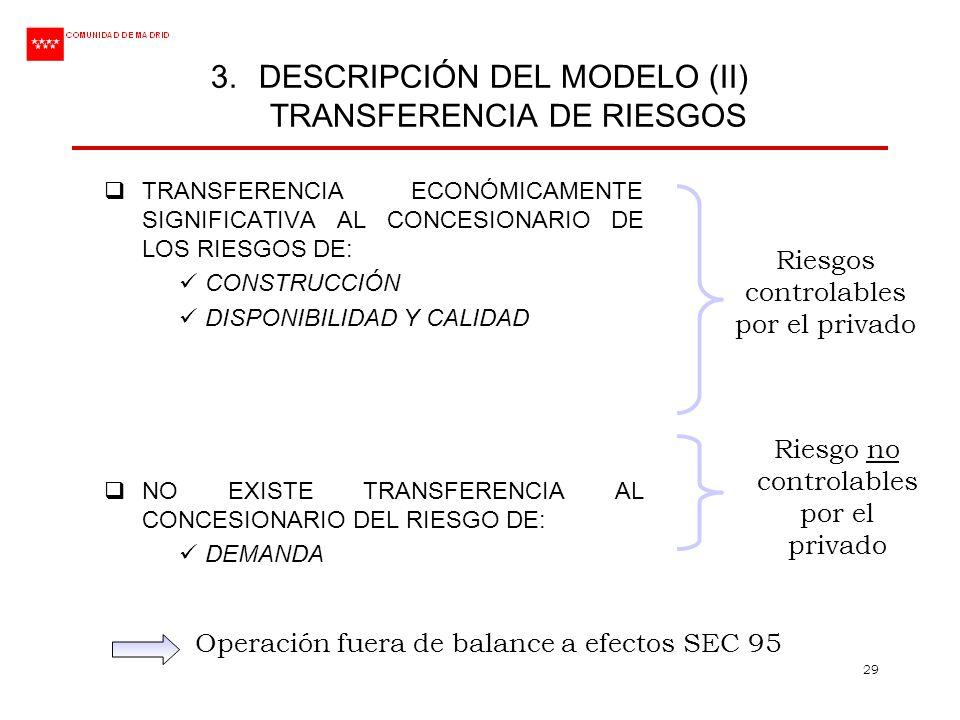 29 3.DESCRIPCIÓN DEL MODELO (II) TRANSFERENCIA DE RIESGOS TRANSFERENCIA ECONÓMICAMENTE SIGNIFICATIVA AL CONCESIONARIO DE LOS RIESGOS DE: CONSTRUCCIÓN