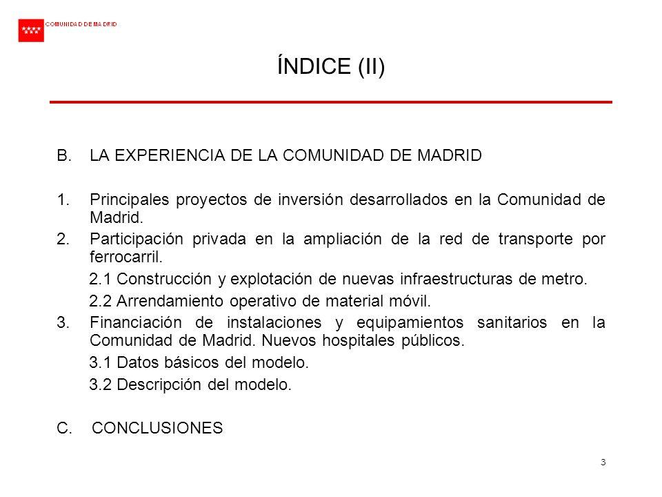 3 ÍNDICE (II) B.LA EXPERIENCIA DE LA COMUNIDAD DE MADRID 1.Principales proyectos de inversión desarrollados en la Comunidad de Madrid. 2.Participación