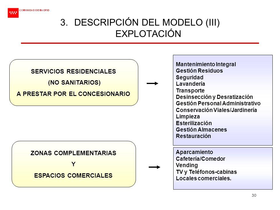 30 3.DESCRIPCIÓN DEL MODELO (III) EXPLOTACIÓN SERVICIOS RESIDENCIALES (NO SANITARIOS) A PRESTAR POR EL CONCESIONARIO Mantenimiento Integral Gestión Re
