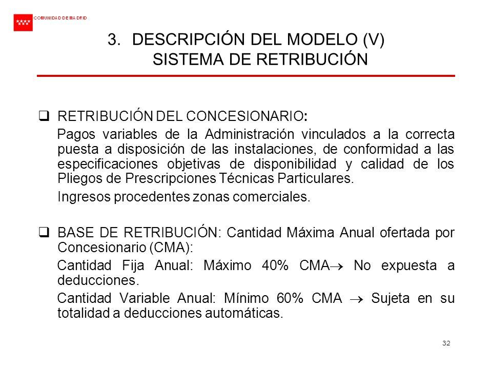 32 3.DESCRIPCIÓN DEL MODELO (V) SISTEMA DE RETRIBUCIÓN RETRIBUCIÓN DEL CONCESIONARIO: Pagos variables de la Administración vinculados a la correcta pu