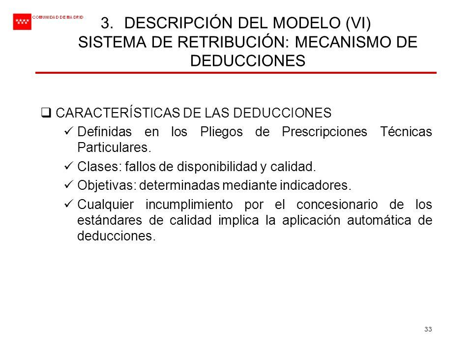 33 3.DESCRIPCIÓN DEL MODELO (VI) SISTEMA DE RETRIBUCIÓN: MECANISMO DE DEDUCCIONES CARACTERÍSTICAS DE LAS DEDUCCIONES Definidas en los Pliegos de Presc