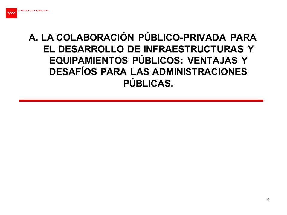 4 A. LA COLABORACIÓN PÚBLICO-PRIVADA PARA EL DESARROLLO DE INFRAESTRUCTURAS Y EQUIPAMIENTOS PÚBLICOS: VENTAJAS Y DESAFÍOS PARA LAS ADMINISTRACIONES PÚ