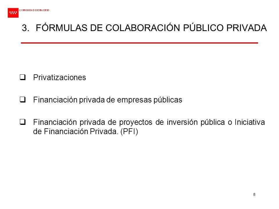 8 3.FÓRMULAS DE COLABORACIÓN PÚBLICO PRIVADA Privatizaciones Financiación privada de empresas públicas Financiación privada de proyectos de inversión