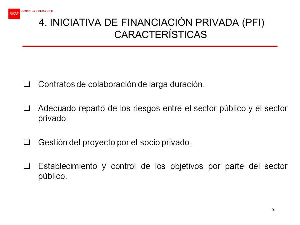 9 4. INICIATIVA DE FINANCIACIÓN PRIVADA (PFI) CARACTERÍSTICAS Contratos de colaboración de larga duración. Adecuado reparto de los riesgos entre el se