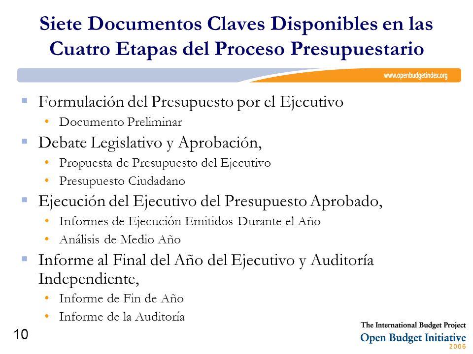 10 Siete Documentos Claves Disponibles en las Cuatro Etapas del Proceso Presupuestario Formulación del Presupuesto por el Ejecutivo Documento Prelimin