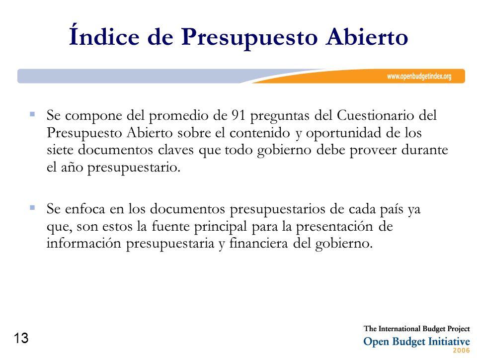 13 Índice de Presupuesto Abierto Se compone del promedio de 91 preguntas del Cuestionario del Presupuesto Abierto sobre el contenido y oportunidad de