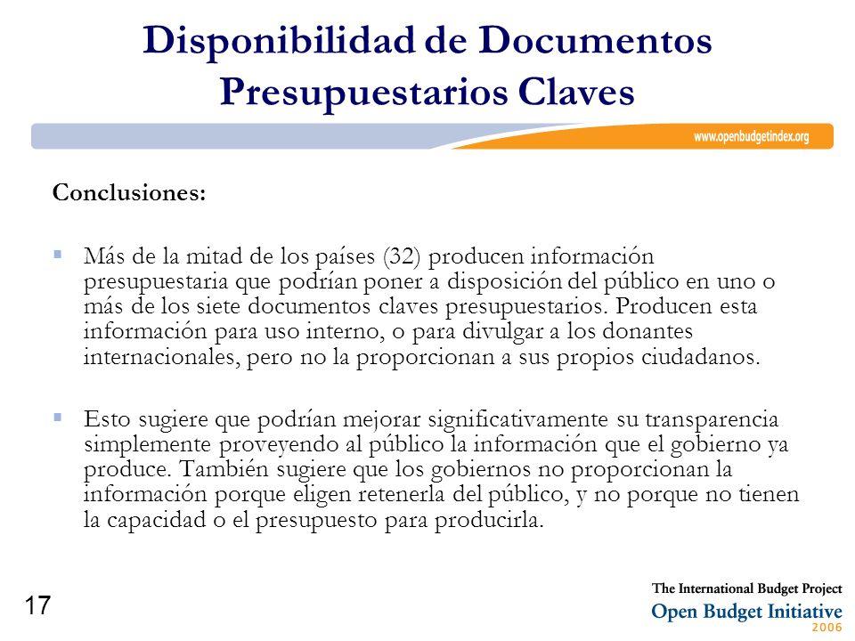 17 Disponibilidad de Documentos Presupuestarios Claves Conclusiones: Más de la mitad de los países (32) producen información presupuestaria que podría