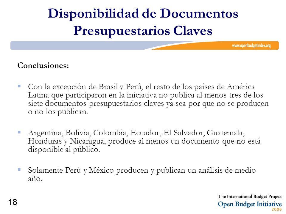 18 Disponibilidad de Documentos Presupuestarios Claves Conclusiones: Con la excepción de Brasil y Perú, el resto de los países de América Latina que p