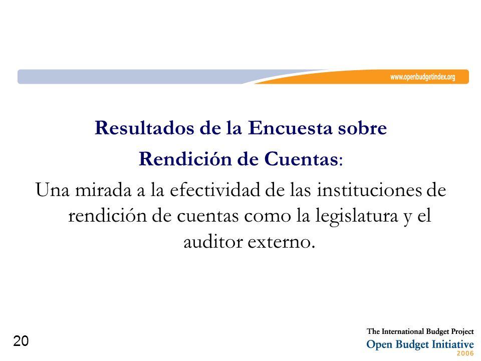 20 Resultados de la Encuesta sobre Rendición de Cuentas: Una mirada a la efectividad de las instituciones de rendición de cuentas como la legislatura