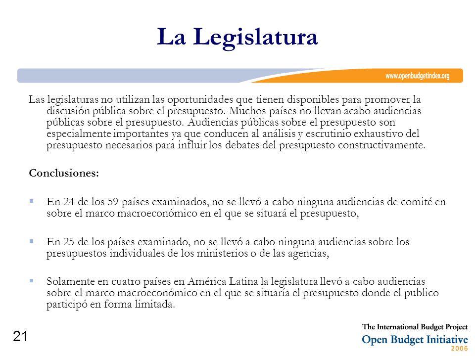 21 La Legislatura Las legislaturas no utilizan las oportunidades que tienen disponibles para promover la discusión pública sobre el presupuesto. Mucho