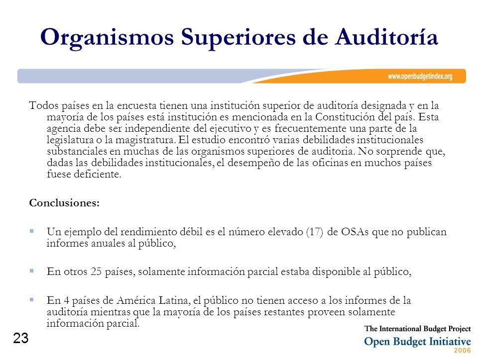 23 Organismos Superiores de Auditoría Todos países en la encuesta tienen una institución superior de auditoría designada y en la mayoría de los países