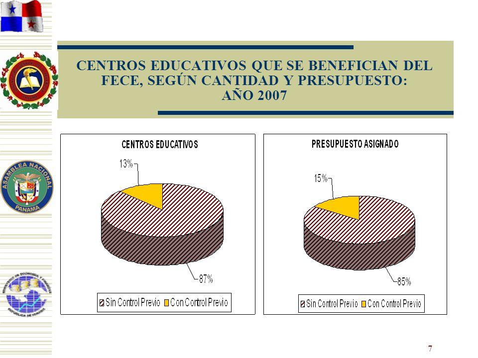 7 CENTROS EDUCATIVOS QUE SE BENEFICIAN DEL FECE, SEGÚN CANTIDAD Y PRESUPUESTO: AÑO 2007