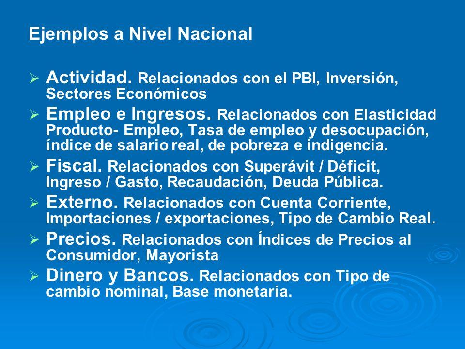 Ejemplos a Nivel Nacional Actividad.