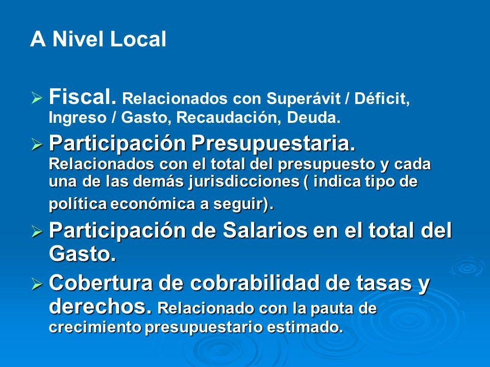 A Nivel Local Fiscal. Relacionados con Superávit / Déficit, Ingreso / Gasto, Recaudación, Deuda.
