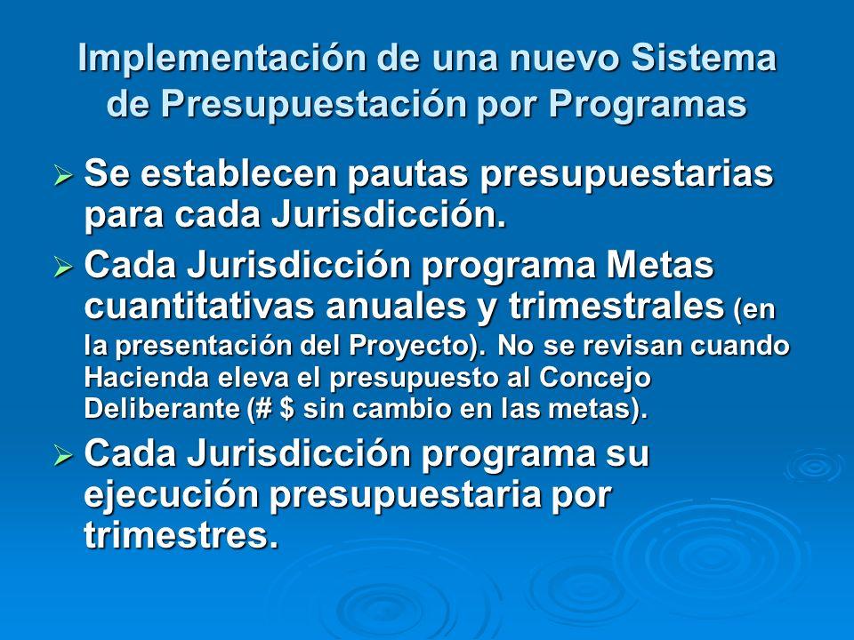 Implementación de una nuevo Sistema de Presupuestación por Programas Se establecen pautas presupuestarias para cada Jurisdicción.