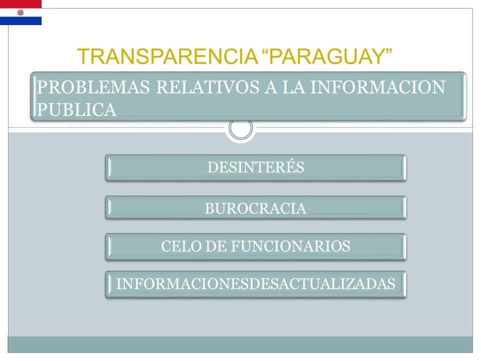TRANSPARENCIA PARAGUAY PROBLEMAS RELATIVOS A LA INFORMACION PROBLEMAS RELATIVOS A LA INFORMACION PUBLICA DESINTERÉS BUROCRACIA CELO DE FUNCIONARIOS IN