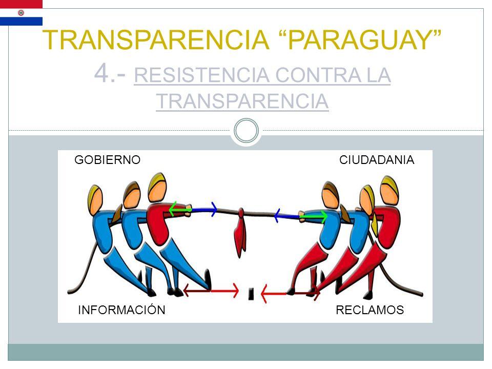 TRANSPARENCIA PARAGUAY 4.- RESISTENCIA CONTRA LA TRANSPARENCIA GOBIERNOCIUDADANIA INFORMACIÓNRECLAMOS